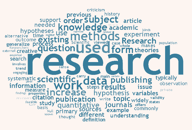 Research activity