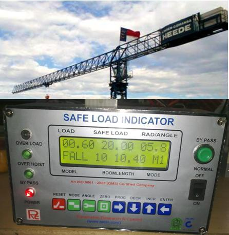Safe load indicator
