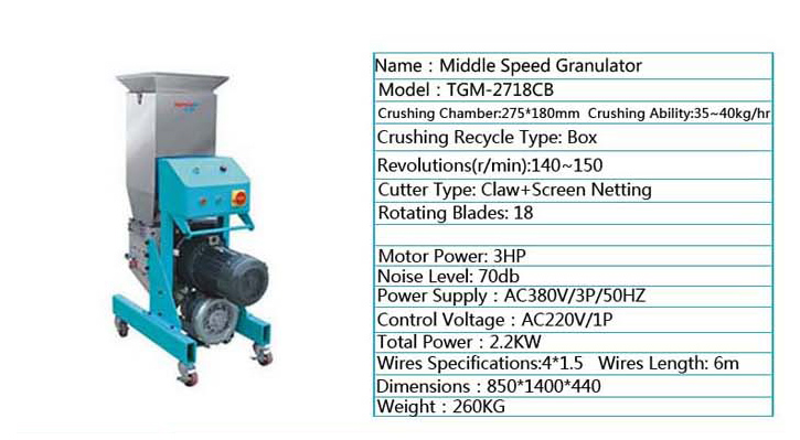 TGM Middle Speed Granulators