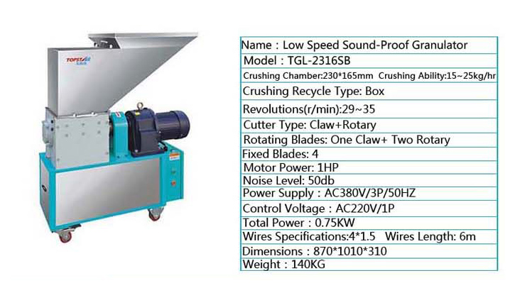 TGL Series Low Speed Sound-Proof Granulators